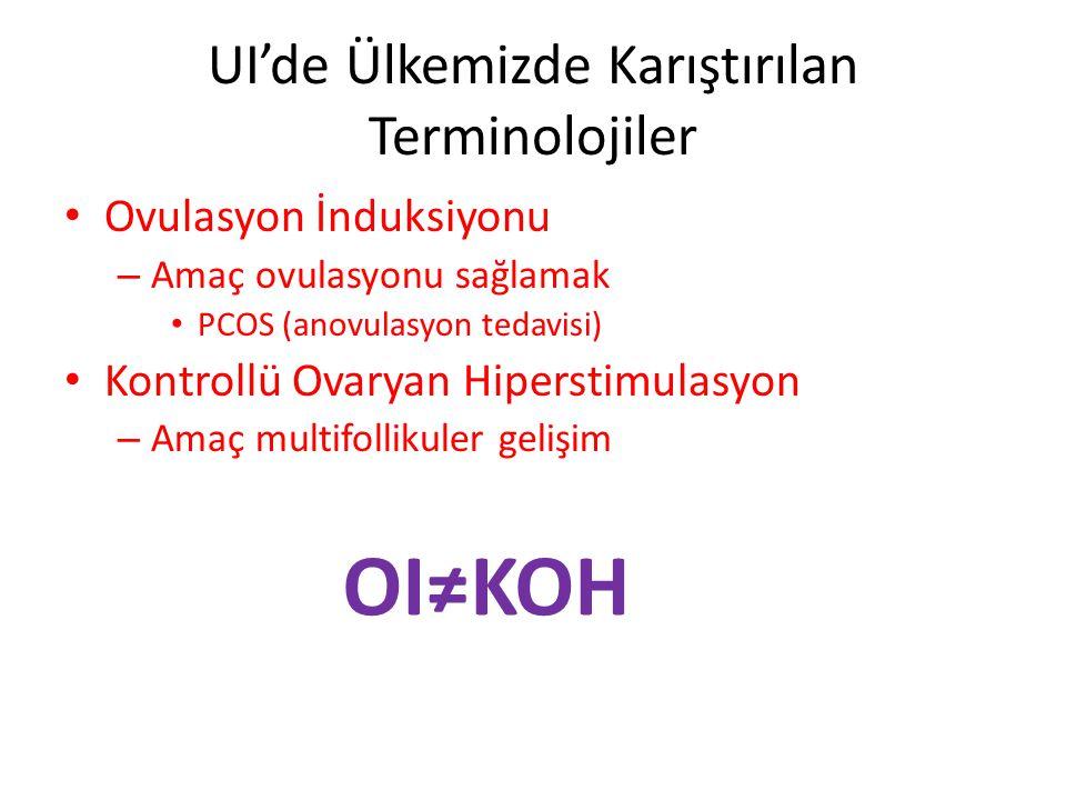 UI'de Ülkemizde Karıştırılan Terminolojiler Ovulasyon İnduksiyonu – Amaç ovulasyonu sağlamak PCOS (anovulasyon tedavisi) Kontrollü Ovaryan Hiperstimulasyon – Amaç multifollikuler gelişim OI≠KOH
