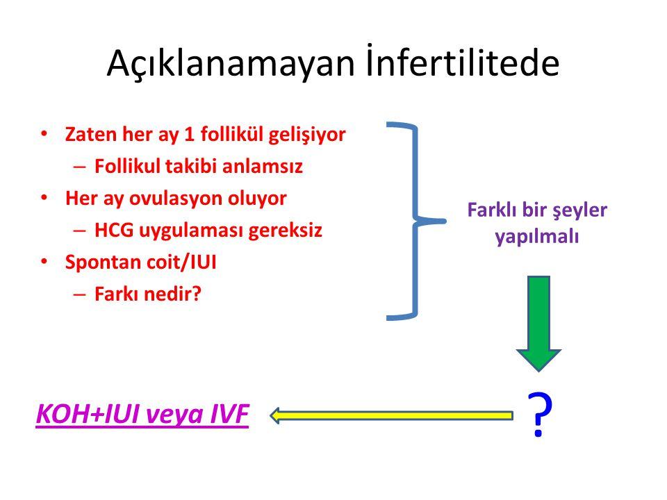 Açıklanamayan İnfertilitede Zaten her ay 1 follikül gelişiyor – Follikul takibi anlamsız Her ay ovulasyon oluyor – HCG uygulaması gereksiz Spontan coit/IUI – Farkı nedir.