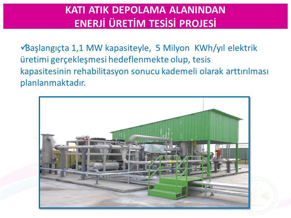 Başlangıçta 1,1 MW kapasiteyle, 5 Milyon KWh/yıl elektrik üretimi gerçekleşmesi hedeflenmekte olup, tesis kapasitesinin rehabilitasyon sonucu kademeli