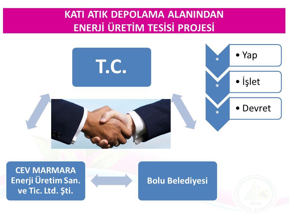 T.C. Bolu Belediyesi CEV MARMARA Enerji Üretim San. ve Tic. Ltd. Şti. * Yap * İşlet * Devret KATI ATIK DEPOLAMA ALANINDAN ENERJİ ÜRETİM TESİSİ PROJESİ