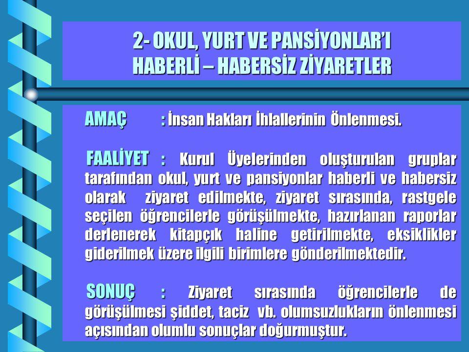 10 2- OKUL, YURT VE PANSİYONLAR'I HABERLİ – HABERSİZ ZİYARETLER AMAÇ: İnsan Hakları İhlallerinin Önlenmesi.
