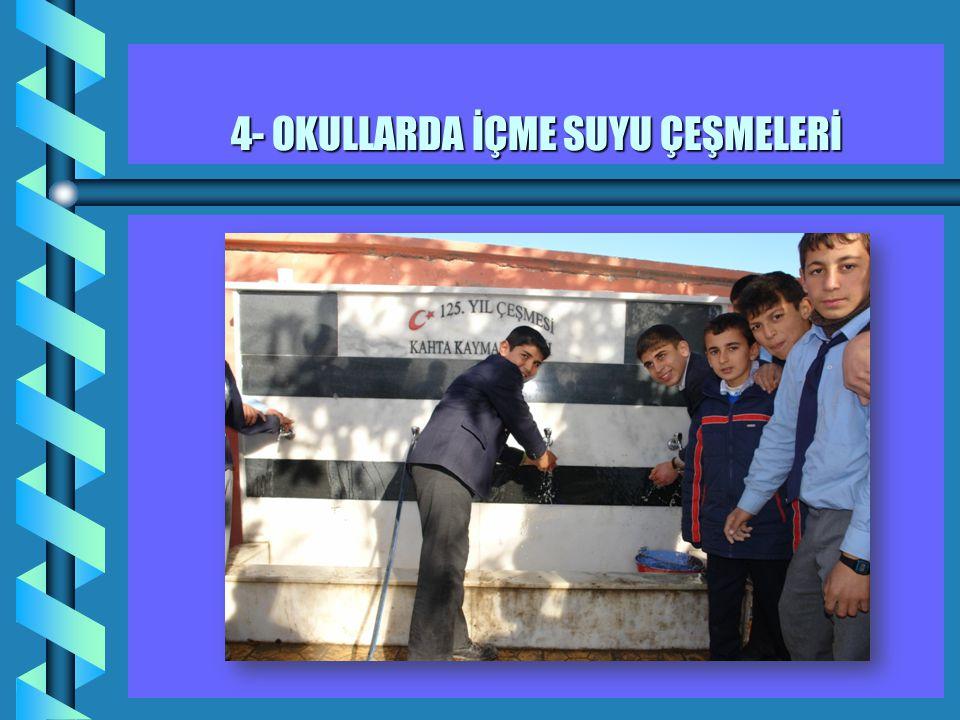 19 5- DÜNYA ÇOCUK GÜNÜNDE ÇOCUKLARA TİYATRO ARMAĞAN EDİLDİ AMAÇ: Çocuklar için kültürel etkinlik.