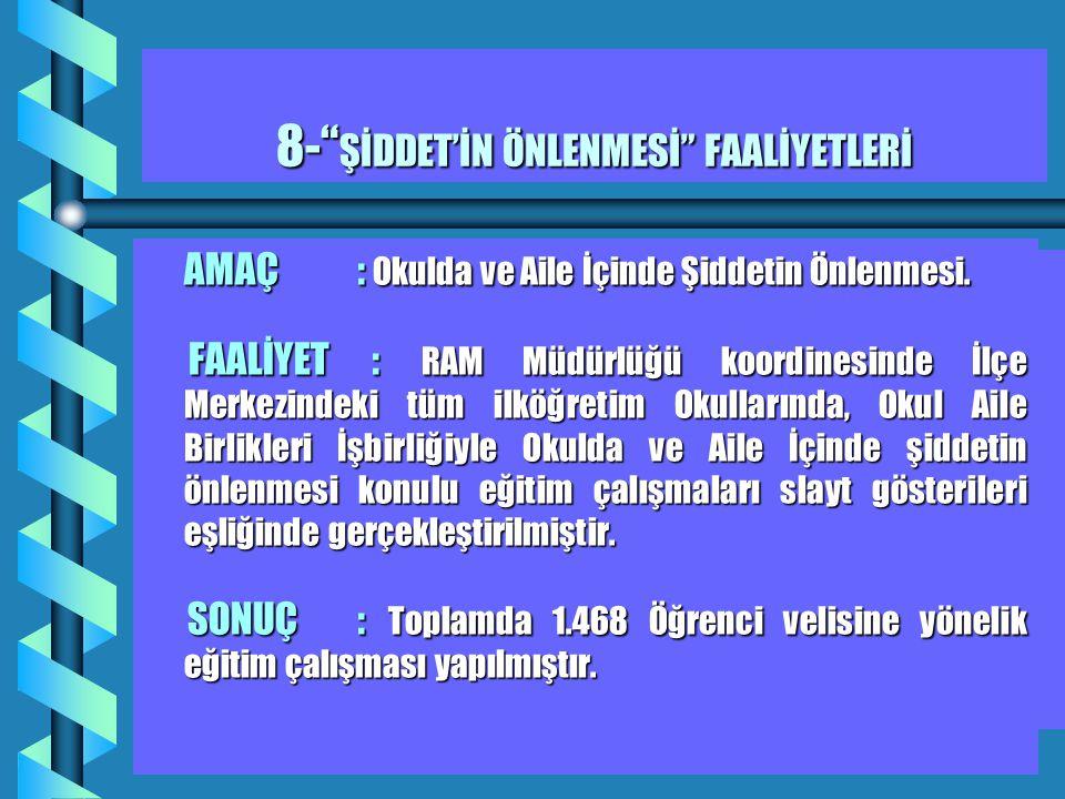 34 ŞİDDET'İN ÖNLENMESİ FAALİYETLERİ