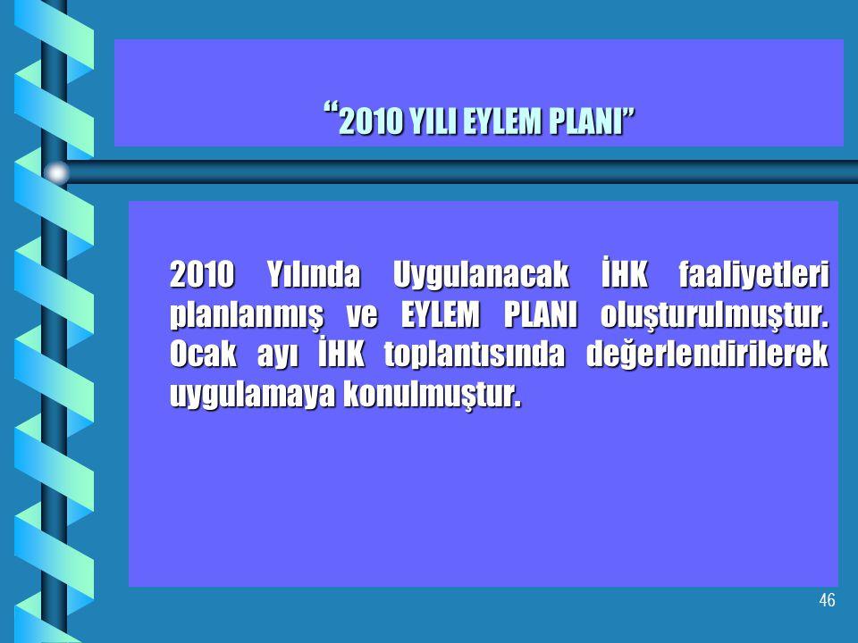 46 2010 Yılında Uygulanacak İHK faaliyetleri planlanmış ve EYLEM PLANI oluşturulmuştur. Ocak ayı İHK toplantısında değerlendirilerek uygulamaya konulm