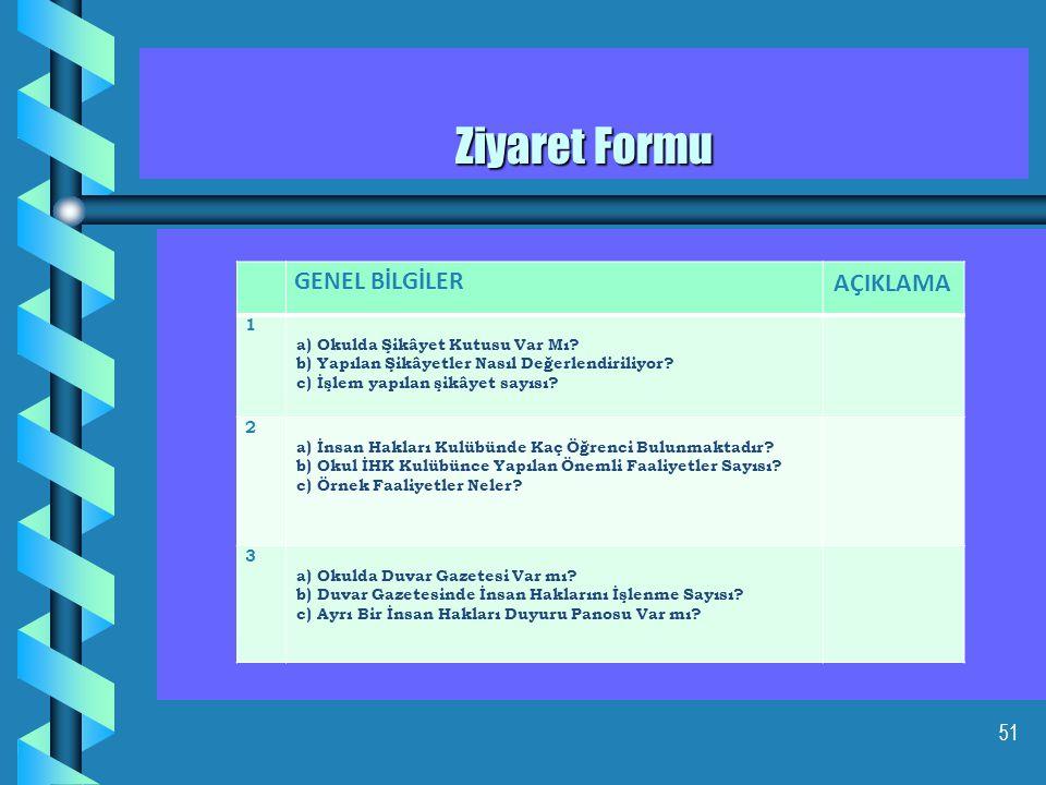 52 Ziyaret Formu GENEL BİLGİLER AÇIKLAMA 4 a) İnsan Hakları Konulu Konferans, Seminer, Panel, Anket Benzeri Etkinlikler Yapılmış Mı.