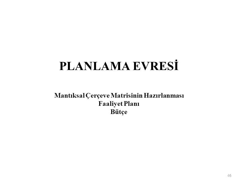 PLANLAMA EVRESİ Mantıksal Çerçeve Matrisinin Hazırlanması Faaliyet Planı Bütçe 46