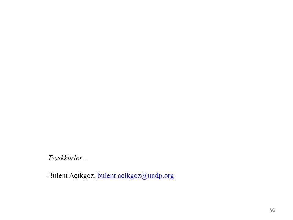 Teşekkürler… Bülent Açıkgöz, bulent.acikgoz@undp.orgbulent.acikgoz@undp.org 92