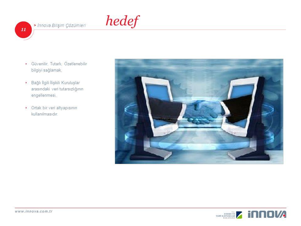 www.innova.com.tr 11 İnnova Bilişim Çözümleri hedef Güvenilir, Tutarlı, Özetlenebilir bilgiyi sağlamak, Bağlı İlgili İlişkili Kuruluşlar arasındaki ve