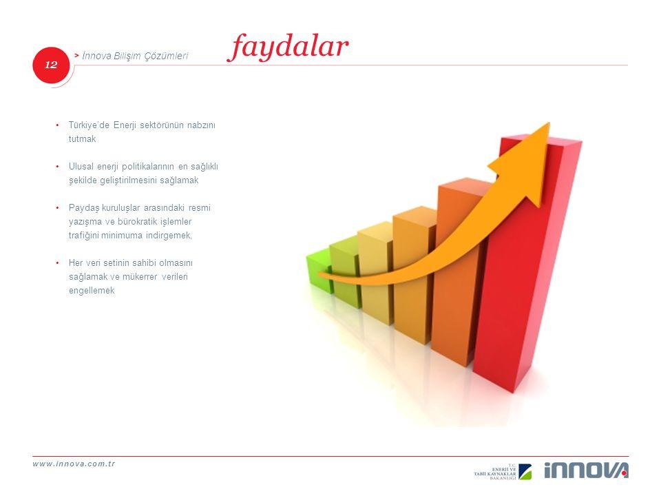 www.innova.com.tr 12 İnnova Bilişim Çözümleri faydalar Türkiye'de Enerji sektörünün nabzını tutmak Ulusal enerji politikalarının en sağlıklı şekilde g
