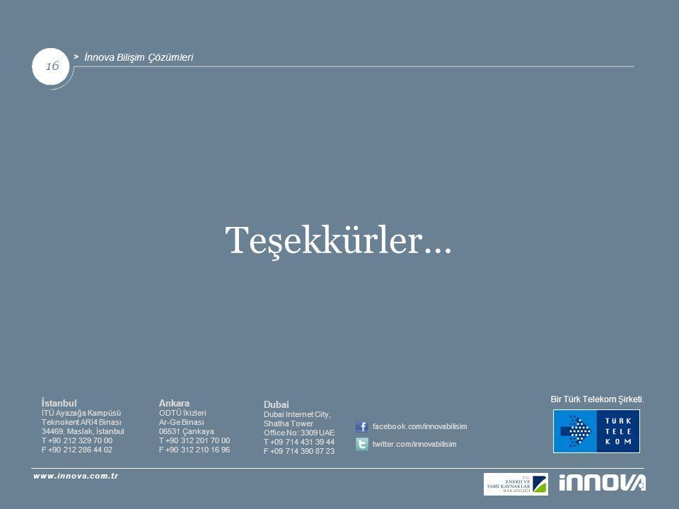 www.innova.com.tr 16 İnnova Bilişim Çözümleri Ankara ODTÜ İkizleri Ar-Ge Binası 06531 Çankaya T +90 312 201 70 00 F +90 312 210 16 96 İstanbul İTÜ Aya