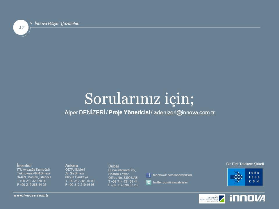 www.innova.com.tr 17 İnnova Bilişim Çözümleri Ankara ODTÜ İkizleri Ar-Ge Binası 06531 Çankaya T +90 312 201 70 00 F +90 312 210 16 96 İstanbul İTÜ Aya