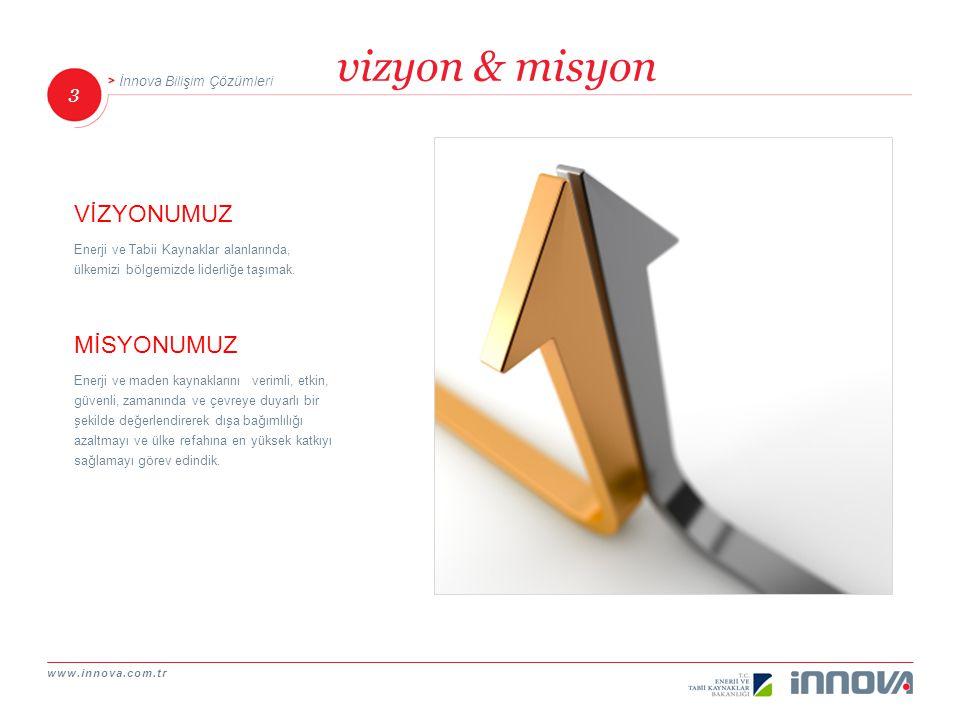 www.innova.com.tr 3 İnnova Bilişim Çözümleri vizyon & misyon Enerji ve maden kaynaklarını verimli, etkin, güvenli, zamanında ve çevreye duyarlı bir şe