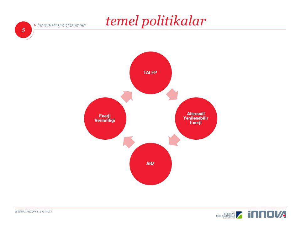 www.innova.com.tr 5 İnnova Bilişim Çözümleri temel politikalar TALEP Alternatif Yenilenebilir Enerji ARZ Enerji Verimliliği