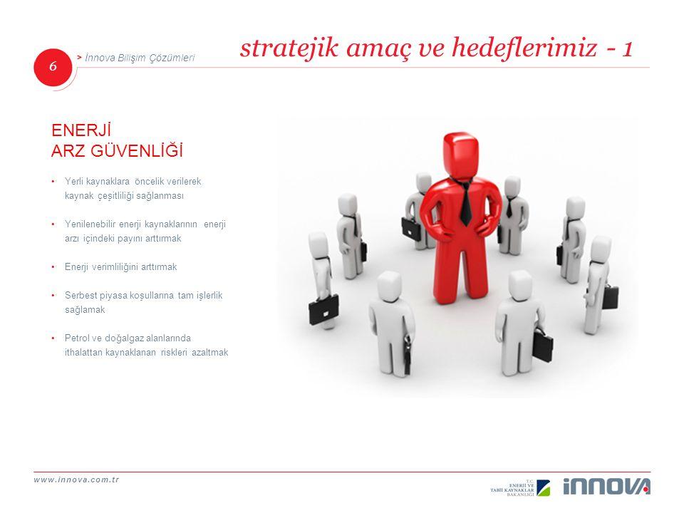 www.innova.com.tr 7 İnnova Bilişim Çözümleri stratejik amaç ve hedeflerimiz - 2 Bölgesel işbirliği süreçleri çerçevesinde ülkemizi enerji koridoru ve terminali haline getirmek ÜLKEMİZİN ENERJİ ALANINDA ETKİNLİĞİ Enerji ve tabii kaynaklar alanlarındaki faaliyetlerin çevreye olan olumsuz etkilerini en aza indirmek ÇEVRE