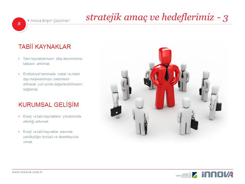 www.innova.com.tr 8 İnnova Bilişim Çözümleri stratejik amaç ve hedeflerimiz - 3 Tabii kaynaklarımızın ülke ekonomisine katkısını arttırmak Endüstriyel