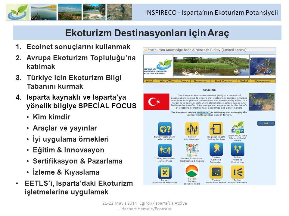 Ekoturizm Destinasyonları için Araç 1.Ecolnet sonuçlarını kullanmak 2.Avrupa Ekoturizm Topluluğu'na katılmak 3.Türkiye için Ekoturizm Bilgi Tabanını kurmak 4.Isparta kaynaklı ve Isparta'ya yönelik bilgiye SPECİAL FOCUS Kim kimdir Araçlar ve yayınlar İyi uygulama örnekleri Eğitim & Innovasyon Sertifikasyon & Pazarlama İzleme & Kıyaslama EETLS'i, Isparta'daki Ekoturizm işletmelerine uygulamak 21-22 Mayıs 2014 Egirdir/Isparta'da Atölye - Herbert Hamele/Ecotrans INSPIRECO - Isparta'nın Ekoturizm Potansiyeli