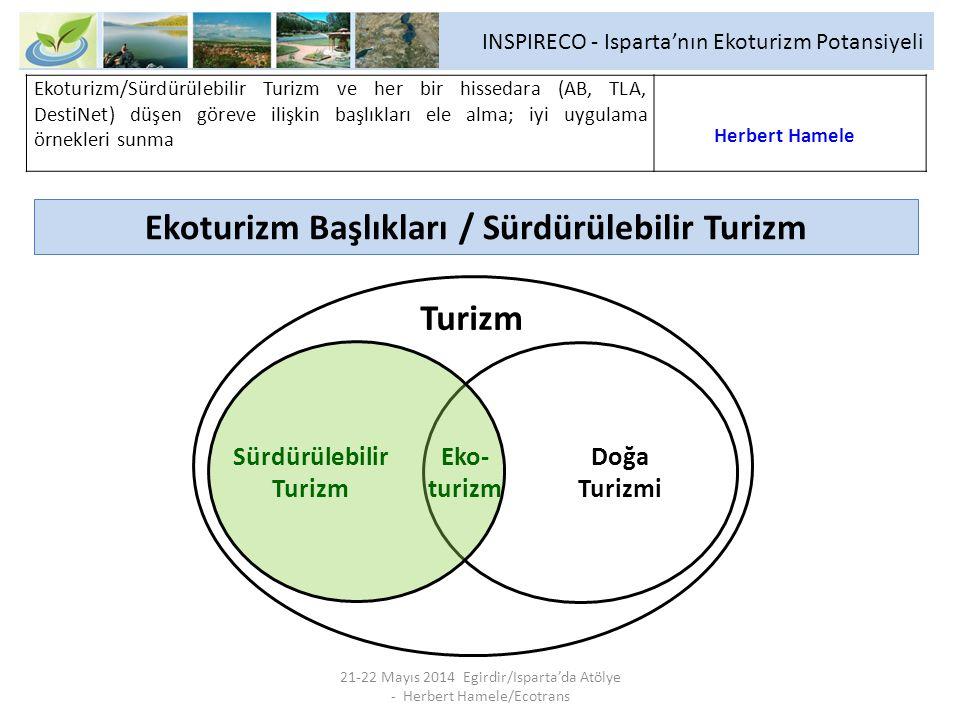 INSPIRECO - Isparta'nın Ekoturizm Potansiyeli 21-22 Mayıs 2014 Egirdir/Isparta'da Atölye - Herbert Hamele/Ecotrans Ekoturizm Başlıkları / Sürdürülebil