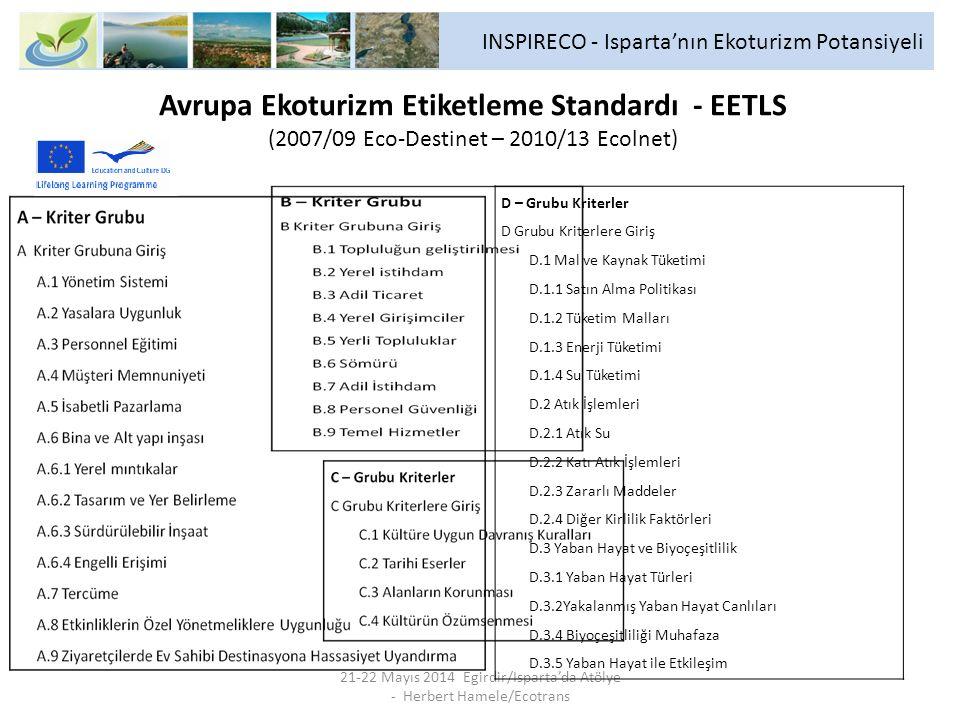 Avrupa Ekoturizm Etiketleme Standardı - EETLS (2007/09 Eco-Destinet – 2010/13 Ecolnet) 21-22 Mayıs 2014 Egirdir/Isparta'da Atölye - Herbert Hamele/Ecotrans INSPIRECO - Isparta'nın Ekoturizm Potansiyeli D – Grubu Kriterler D Grubu Kriterlere Giriş D.1 Mal ve Kaynak Tüketimi D.1.1 Satın Alma Politikası D.1.2 Tüketim Malları D.1.3 Enerji Tüketimi D.1.4 Su Tüketimi D.2 Atık İşlemleri D.2.1 Atık Su D.2.2 Katı Atık İşlemleri D.2.3 Zararlı Maddeler D.2.4 Diğer Kirlilik Faktörleri D.3 Yaban Hayat ve Biyoçeşitlilik D.3.1 Yaban Hayat Türleri D.3.2Yakalanmış Yaban Hayat Canlıları D.3.4 Biyoçeşitliliği Muhafaza D.3.5 Yaban Hayat ile Etkileşim