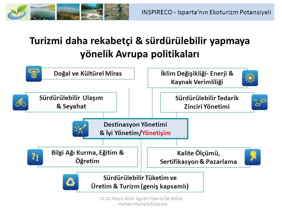 INSPIRECO - Isparta'nın Ekoturizm Potansiyeli 21-22 Mayıs 2014 Egirdir/Isparta'da Atölye - Herbert Hamele/Ecotrans Kalite Ölçümü, Sertifikasyon & Pazarlama Bilgi Ağı Kurma, Eğitim & Öğretim Sürdürülebilir Tedarik Zinciri Yönetimi İklim Değişikliği- Enerji & Kaynak Verimliliği Sürdürülebilir Ulaşım & Seyahat Doğal ve Kültürel Miras Sürdürülebilir Tüketim ve Üretim & Turizm (geniş kapsamlı) Destinasyon Yönetimi & İyi Yönetim/Yönetişim Turizmi daha rekabetçi & sürdürülebilir yapmaya yönelik Avrupa politikaları