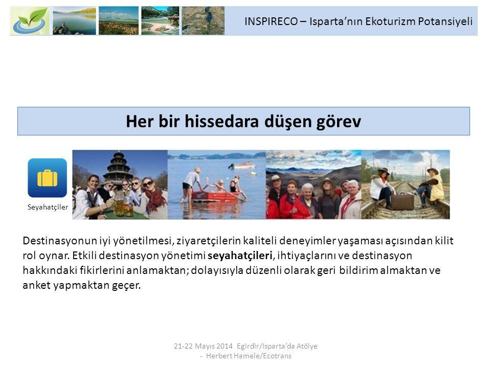 INSPIRECO – Isparta'nın Ekoturizm Potansiyeli 21-22 Mayıs 2014 Egirdir/Isparta'da Atölye - Herbert Hamele/Ecotrans Her bir hissedara düşen görev Destinasyonun iyi yönetilmesi, ziyaretçilerin kaliteli deneyimler yaşaması açısından kilit rol oynar.