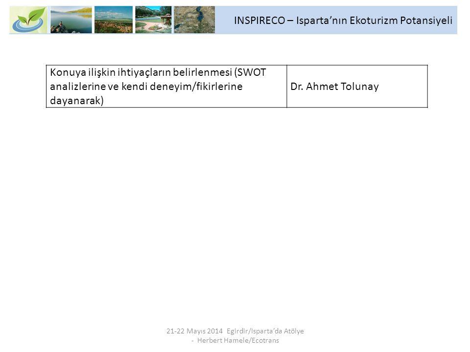 INSPIRECO – Isparta'nın Ekoturizm Potansiyeli 21-22 Mayıs 2014 Egirdir/Isparta'da Atölye - Herbert Hamele/Ecotrans Konuya ilişkin ihtiyaçların belirle
