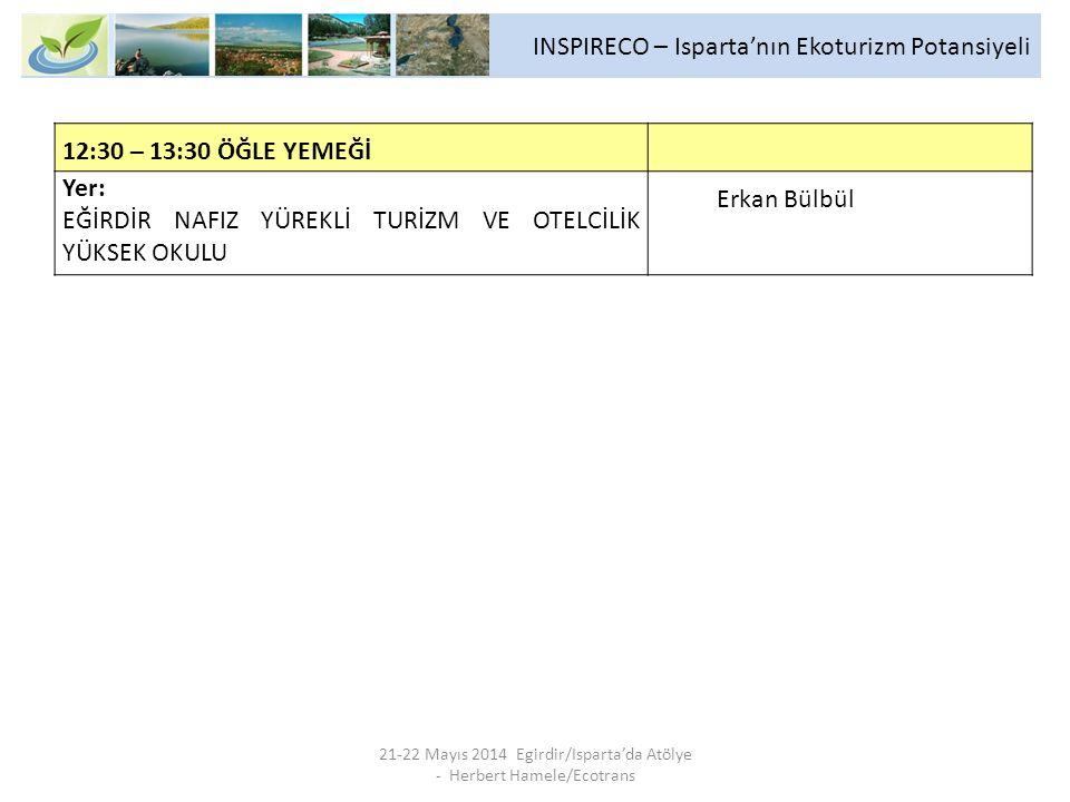 INSPIRECO – Isparta'nın Ekoturizm Potansiyeli 21-22 Mayıs 2014 Egirdir/Isparta'da Atölye - Herbert Hamele/Ecotrans 12:30 – 13:30 ÖĞLE YEMEĞİ Yer: EĞİRDİR NAFIZ YÜREKLİ TURİZM VE OTELCİLİK YÜKSEK OKULU Erkan Bülbül