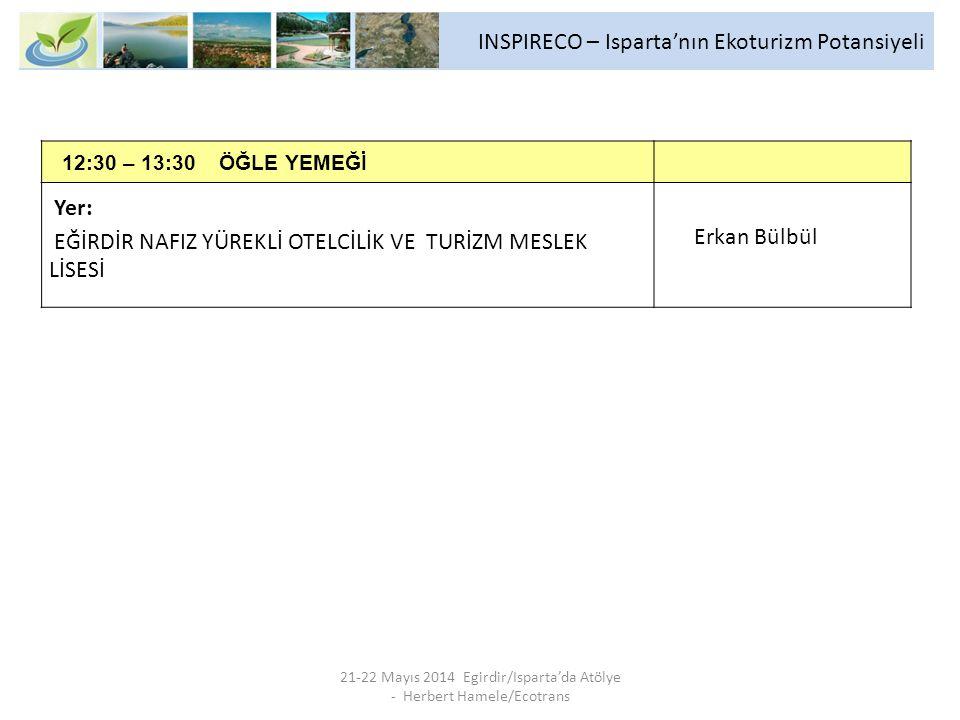 INSPIRECO – Isparta'nın Ekoturizm Potansiyeli 21-22 Mayıs 2014 Egirdir/Isparta'da Atölye - Herbert Hamele/Ecotrans 12:30 – 13:30 ÖĞLE YEMEĞİ Yer: EĞİRDİR NAFIZ YÜREKLİ OTELCİLİK VE TURİZM MESLEK LİSESİ Erkan Bülbül