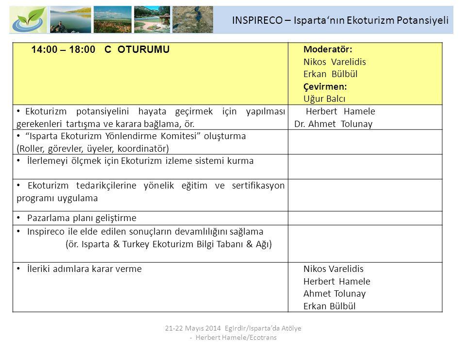 INSPIRECO – Isparta'nın Ekoturizm Potansiyeli 21-22 Mayıs 2014 Egirdir/Isparta'da Atölye - Herbert Hamele/Ecotrans 14:00 – 18:00 C OTURUMU Moderatör: Nikos Varelidis Erkan Bülbül Çevirmen: Uğur Balcı Ekoturizm potansiyelini hayata geçirmek için yapılması gerekenleri tartışma ve karara bağlama, ör.