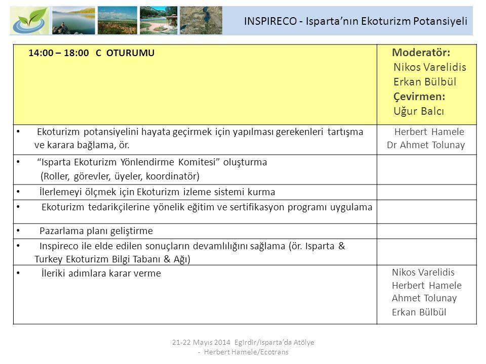 INSPIRECO - Isparta'nın Ekoturizm Potansiyeli 21-22 Mayıs 2014 Egirdir/Isparta'da Atölye - Herbert Hamele/Ecotrans Ekoturizm Başlıkları / Sürdürülebilir Turizm Turizm Doğa Turizmi Sürdürülebilir Turizm Eko- turizm Ekoturizm/Sürdürülebilir Turizm ve her bir hissedara (AB, TLA, DestiNet) düşen göreve ilişkin başlıkları ele alma; iyi uygulama örnekleri sunma Herbert Hamele