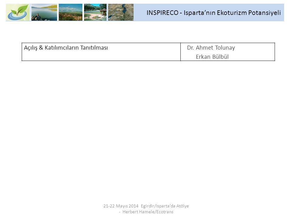 INSPIRECO – Isparta'nın Ekoturizm Potansiyeli 21-22 Mayıs 2014 Egirdir/Isparta'da Atölye - Herbert Hamele/Ecotrans Ekoturizm potansiyelini hayata geçirmek için yapılması gerekenleri tartışma ve karara bağlama Isparta Ekoturizm Yönlendirme Komitesi oluşturma (Roller, görevler, üyeler, koordinatör)