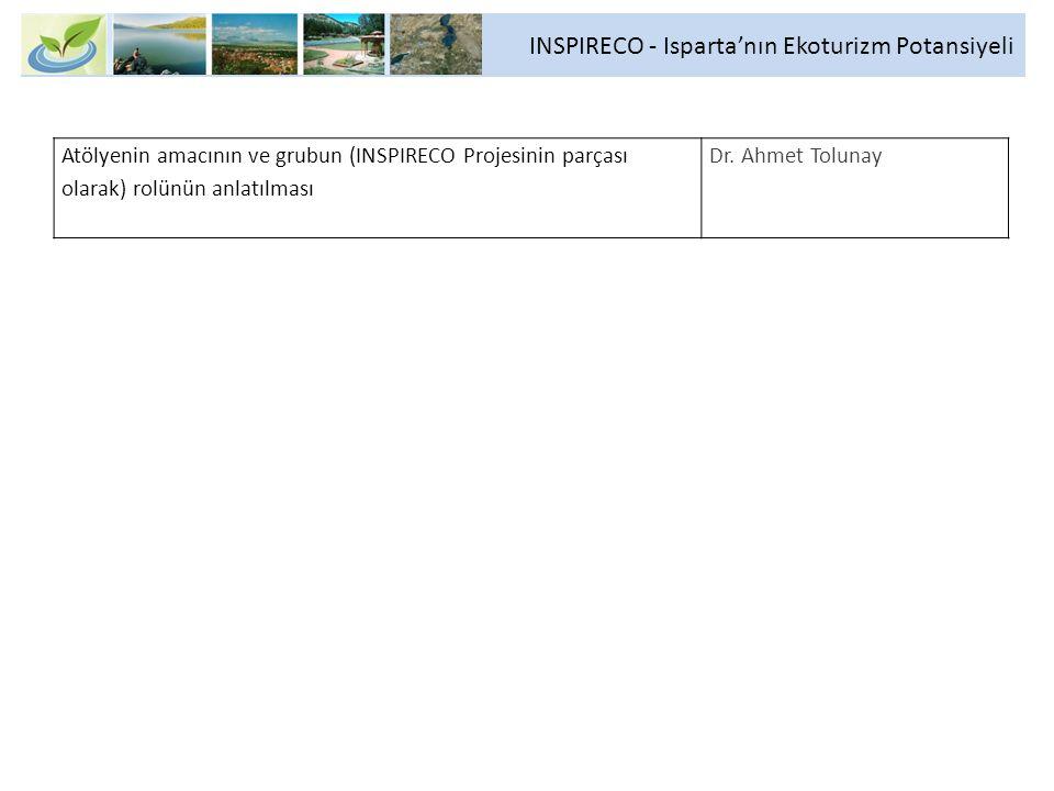 INSPIRECO – Isparta'nın Ekoturizm Potansiyeli 21-22 Mayıs 2014 Egirdir/Isparta'da Atölye - Herbert Hamele/Ecotrans Ekoturizm potansiyelini hayata geçirmek için yapılması gerekenleri tartışma ve karara bağlama İlerlemenizi ölçmek için Ekoturizm izleme sistemi kurma