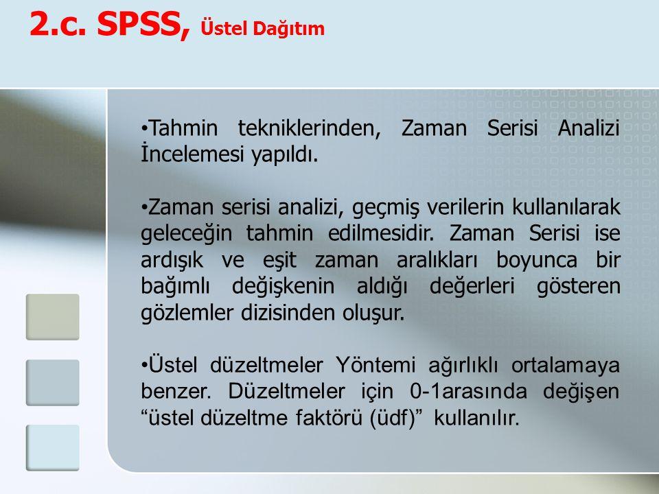 2.c.SPSS, Üstel Dağıtım Tahmin tekniklerinden, Zaman Serisi Analizi İncelemesi yapıldı.