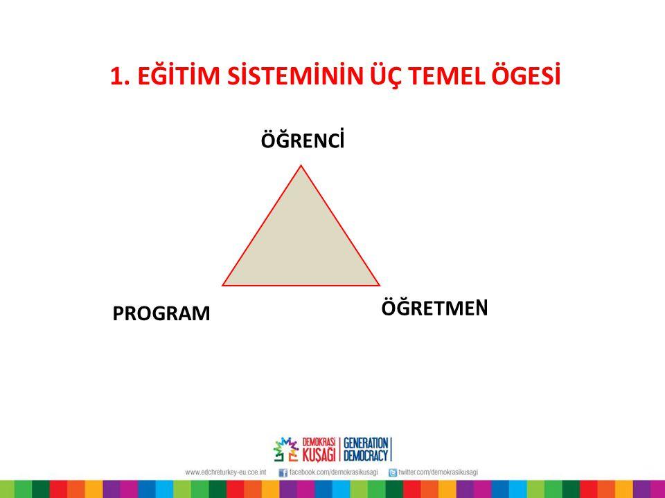 2.PROGRAM EĞİTİMİN ANAYASASIDIR.