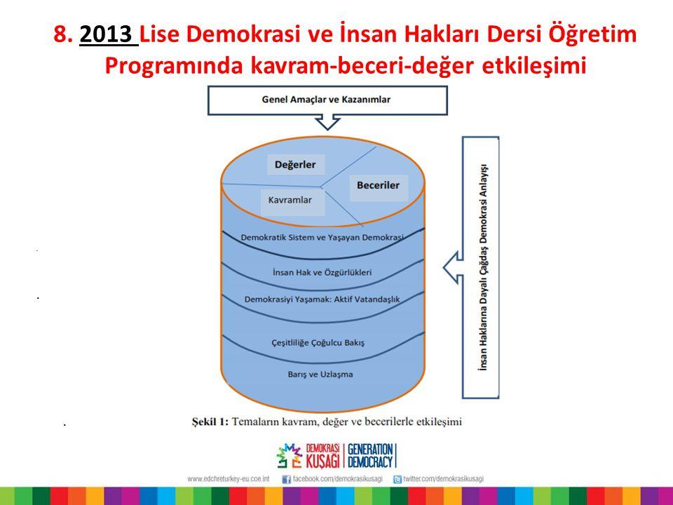8. 2013 Lise Demokrasi ve İnsan Hakları Dersi Öğretim Programında kavram-beceri-değer etkileşimi...