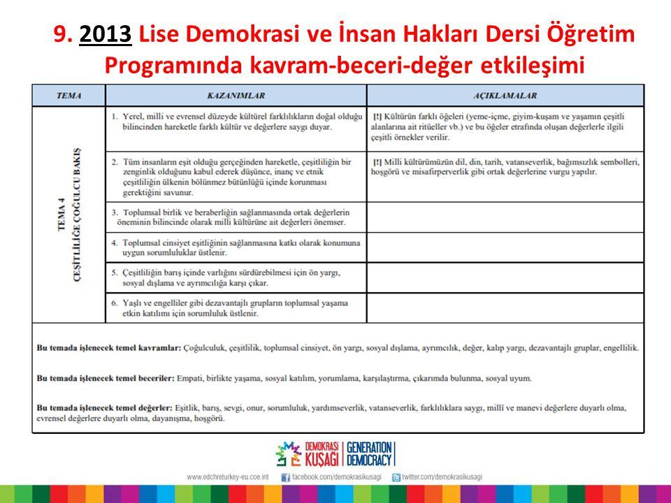 9. 2013 Lise Demokrasi ve İnsan Hakları Dersi Öğretim Programında kavram-beceri-değer etkileşimi...