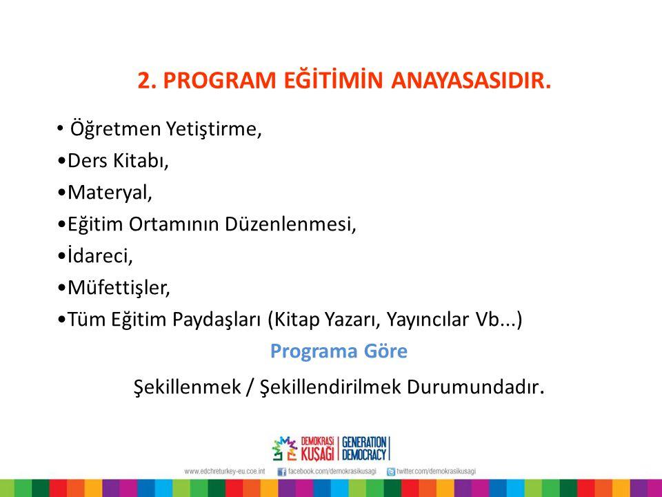 11.1998 - 2013 Programlarında genel amaçlar. Hangisi 2013?...