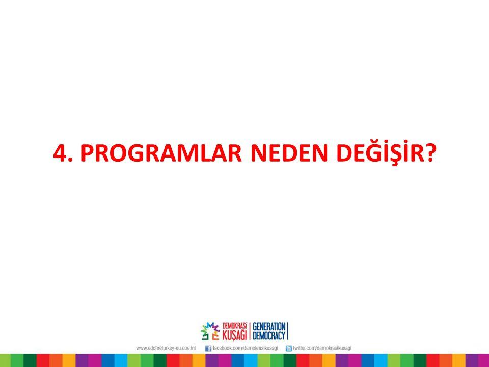 7.2013 Lise Demokrasi ve İnsan Hakları Dersi Öğretim Programı Kazanımlarına Örnekler.