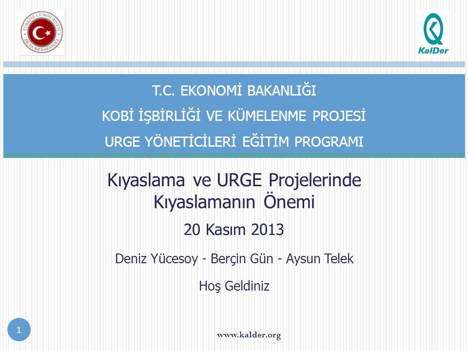 www.kalder.org Kıyaslama ve URGE Projelerinde Kıyaslamanın Önemi 20 Kasım 2013 Deniz Yücesoy - Berçin Gün - Aysun Telek Hoş Geldiniz T.C. EKONOMİ BAKA