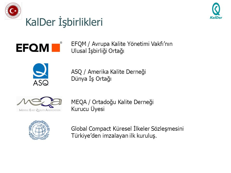 KalDer İşbirlikleri EFQM / Avrupa Kalite Yönetimi Vakfı'nın Ulusal İşbirliği Ortağı ASQ / Amerika Kalite Derneği Dünya İş Ortağı MEQA / Ortadoğu Kalit