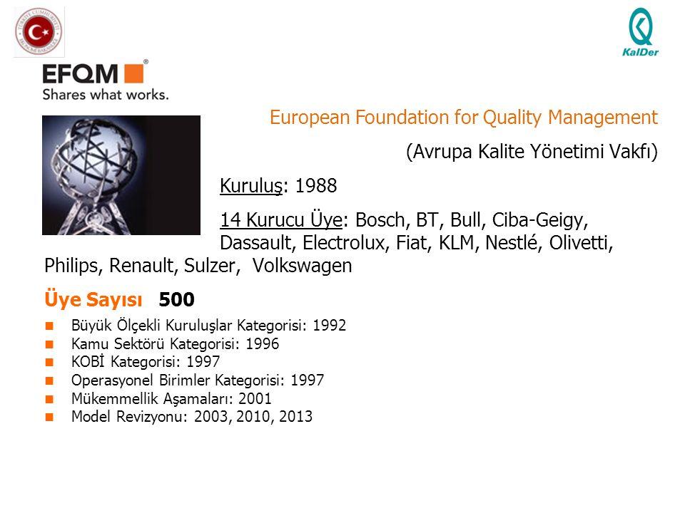 European Foundation for Quality Management (Avrupa Kalite Yönetimi Vakfı) KurucularKuruluş: 1988 14 Kurucu Üye: Bosch, BT, Bull, Ciba-Geigy, Dassault,