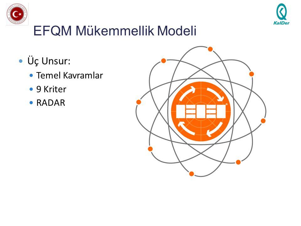 EFQM Mükemmellik Modeli Üç Unsur: Temel Kavramlar 9 Kriter RADAR