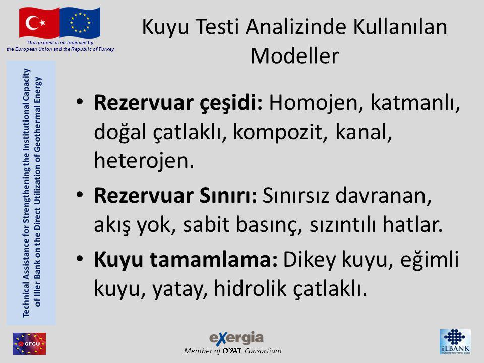 Member of Consortium This project is co-financed by the European Union and the Republic of Turkey Kuyu Testi Analizinde Kullanılan Modeller Rezervuar