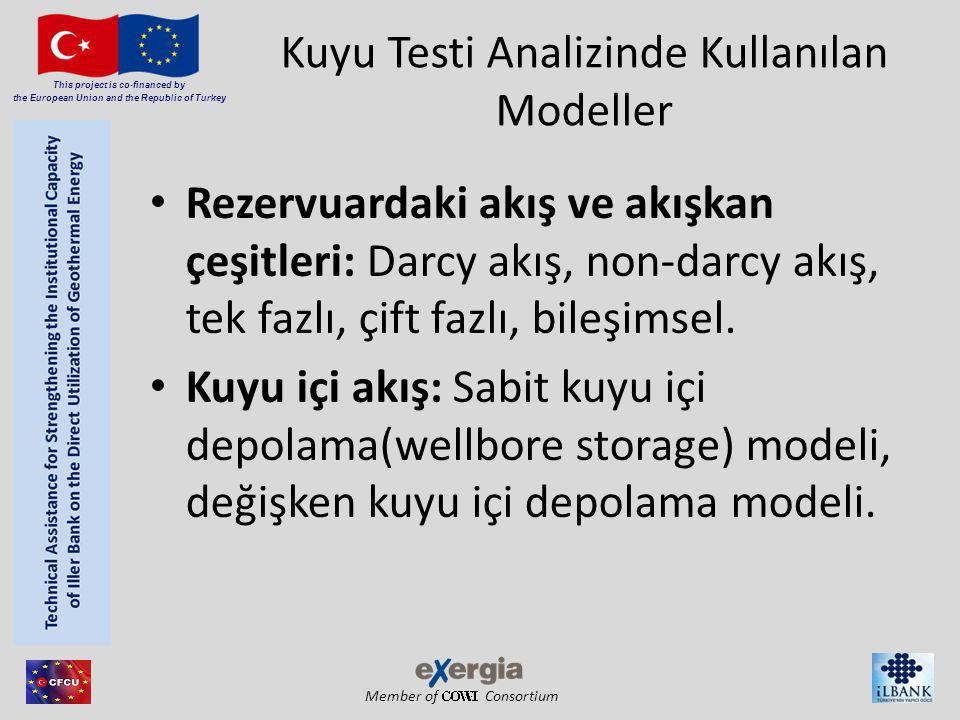 Member of Consortium This project is co-financed by the European Union and the Republic of Turkey Kuyu Testi Analizinde Kullanılan Modeller Rezervuard