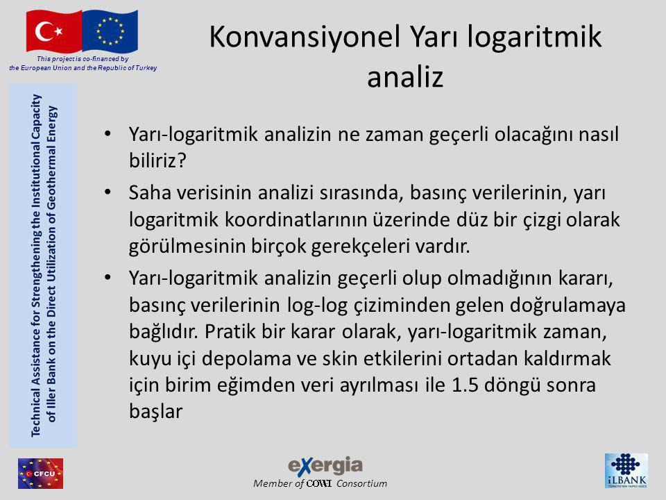 Member of Consortium This project is co-financed by the European Union and the Republic of Turkey Konvansiyonel Yarı logaritmik analiz Yarı-logaritmik