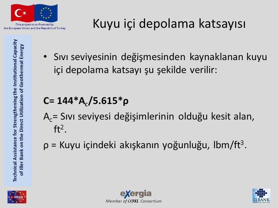 Member of Consortium This project is co-financed by the European Union and the Republic of Turkey Kuyu içi depolama katsayısı Sıvı seviyesinin değişme