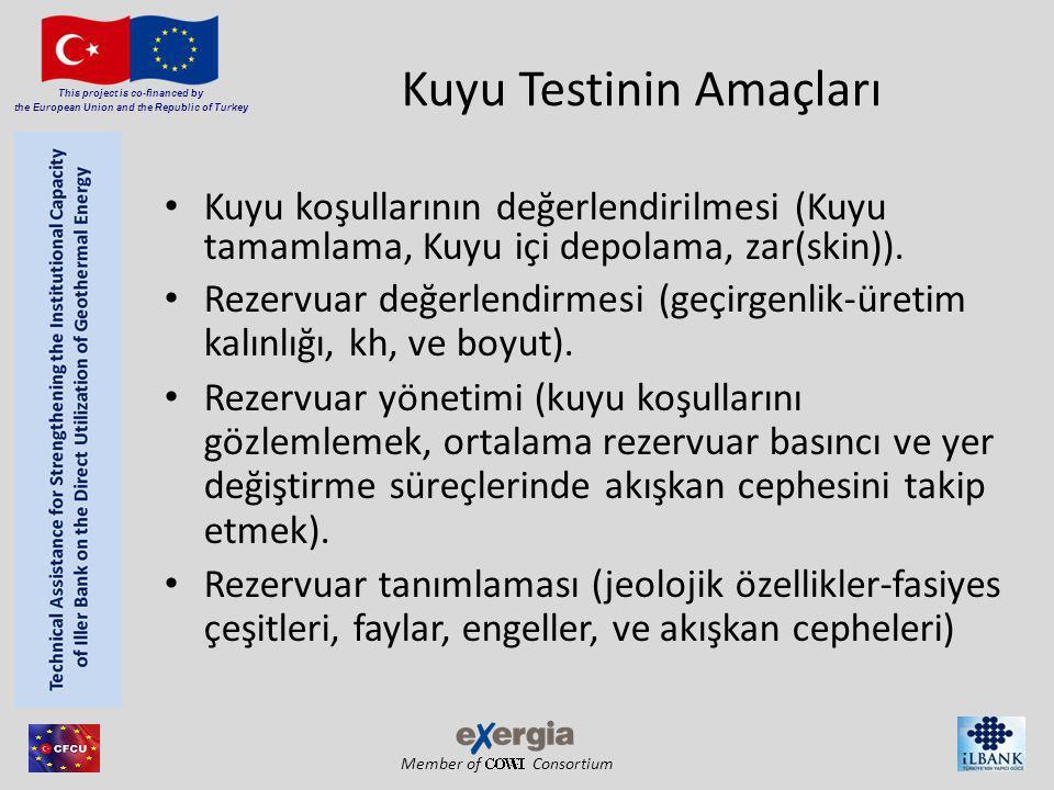 Member of Consortium This project is co-financed by the European Union and the Republic of Turkey Kuyu Testi ile elde edilen bilgiler Kuyu Tanımlaması – Üretim/enjektivite potansiyeli (üretkenlik/enjektivite indeksi) – Zar(skin) – Verimli üretken kalınlık – Verimli hidrolik çatlak uzunluğu – Verimli yatay kuyu uzunluğu.