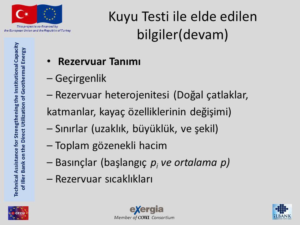 Member of Consortium This project is co-financed by the European Union and the Republic of Turkey Kuyu Testi ile elde edilen bilgiler(devam) Rezervuar