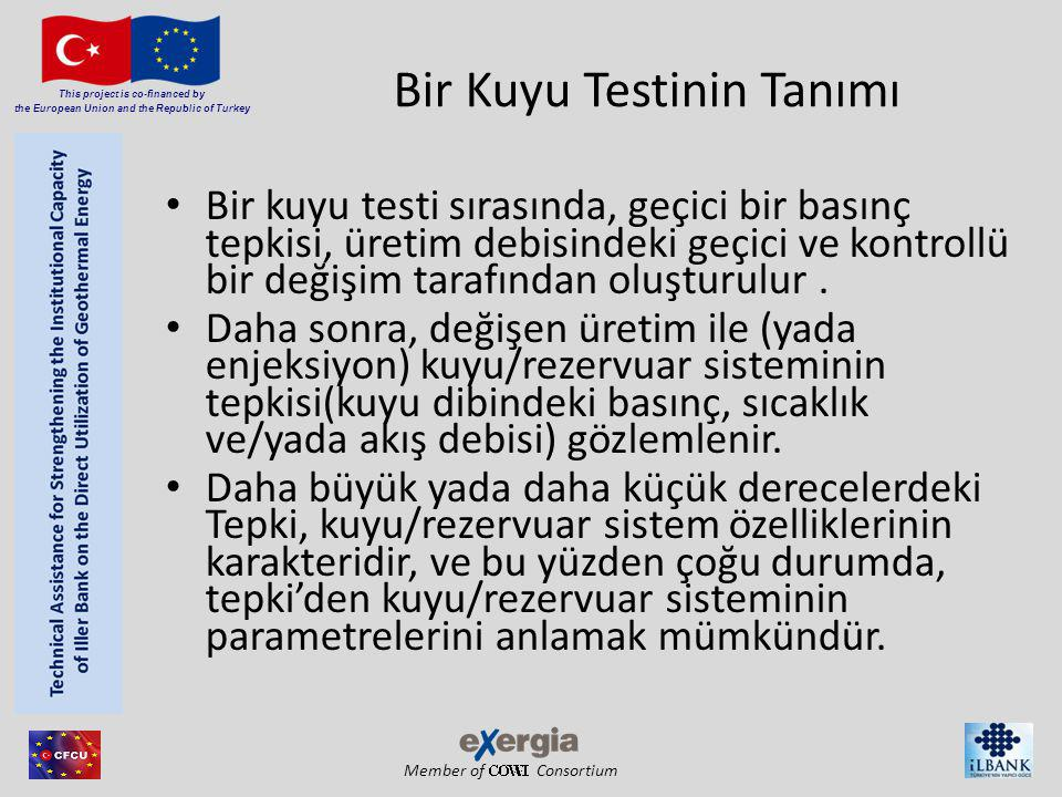 Member of Consortium This project is co-financed by the European Union and the Republic of Turkey Bir Kuyu Testinin Tanımı Bir kuyu testi sırasında, g
