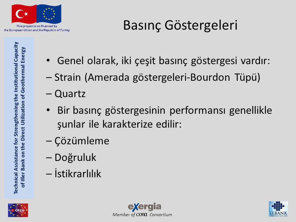Member of Consortium This project is co-financed by the European Union and the Republic of Turkey Basınç Göstergeleri Genel olarak, iki çeşit basınç g