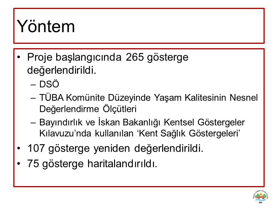 Yöntem Veriler Türkiye Sağlıklı Kentler Birliği tarafından –Türkiye İstatistik Kurumu; –Çevre ve Şehircilik Bakanlığı ; –Sağlık Bakanlığı; –Aile ve Sosyal Politikalar Bakanlığı; –Nüfus ve Vatandaşlık İşleri Genel Müdürlüğü'nden alındı.